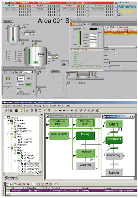 kunstharz anlage prozessleitsystem chargensteuerung synthetic resin plant process control system batch control